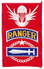 Ranger Qualification Patch
